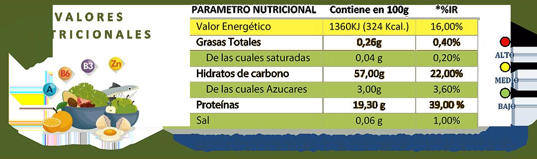 FICHA TECNICA ESTUCHE DE LENTEJA CASTELLANA ECOLÓGICA 1000g